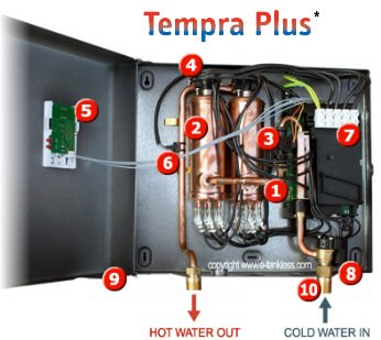 Inside View of Stiebel Eltron Tempra Plus Electric Tankless Water Heater