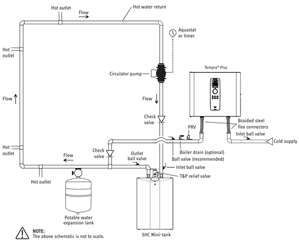 Use A Tankless Water Heater With A Recirculation Loop